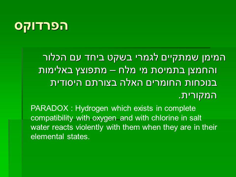 הפרדוקס המימן שמתקיים לגמרי בשקט ביחד עם הכלור והחמצן בתמיסת מי מלח – מתפוצץ באלימות בנוכחות החומרים האלה בצורתם היסודית המקורית. PARADOX : Hydrogen w