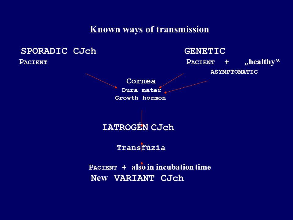 "Known ways of transmission SPORADIC CJch GENETIC P ACIENT P ACIENT + "" healthy "" ASYMPTOMATIC Cornea Dura mater Growth hormon IATROGÉN CJch Transfúzia"