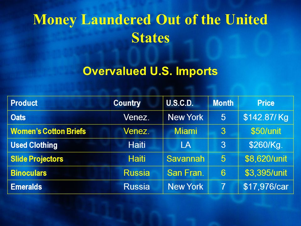 Money Laundered Out of the United States Overvalued U.S.