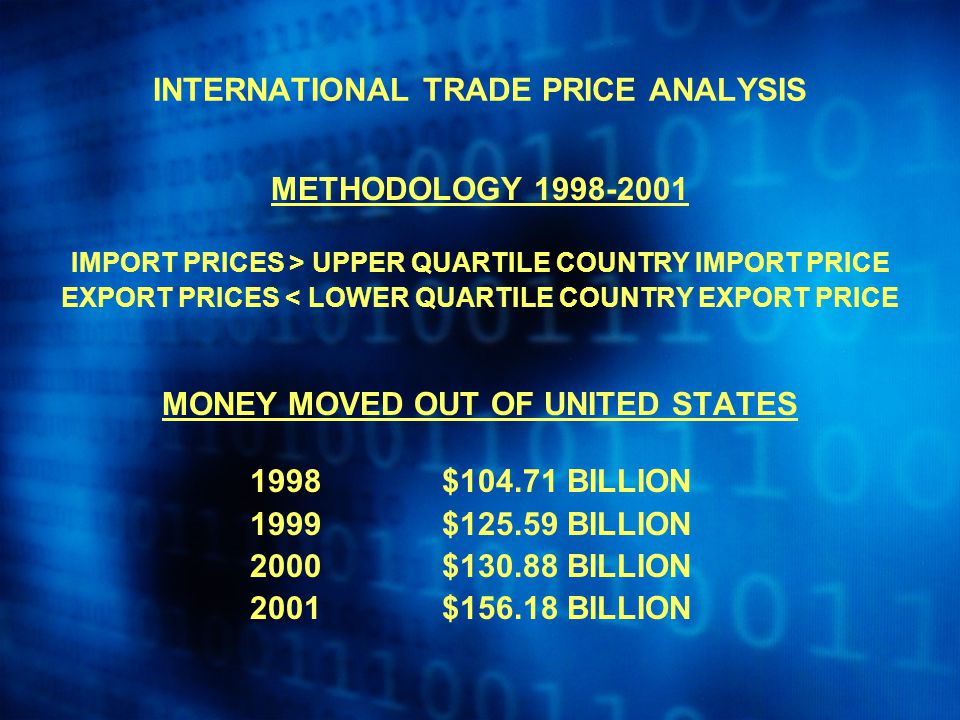INTERNATIONAL TRADE PRICE ANALYSIS METHODOLOGY 1998-2001 IMPORT PRICES > UPPER QUARTILE COUNTRY IMPORT PRICE EXPORT PRICES < LOWER QUARTILE COUNTRY EXPORT PRICE MONEY MOVED OUT OF UNITED STATES 1998$104.71 BILLION 1999$125.59 BILLION 2000$130.88 BILLION 2001$156.18 BILLION