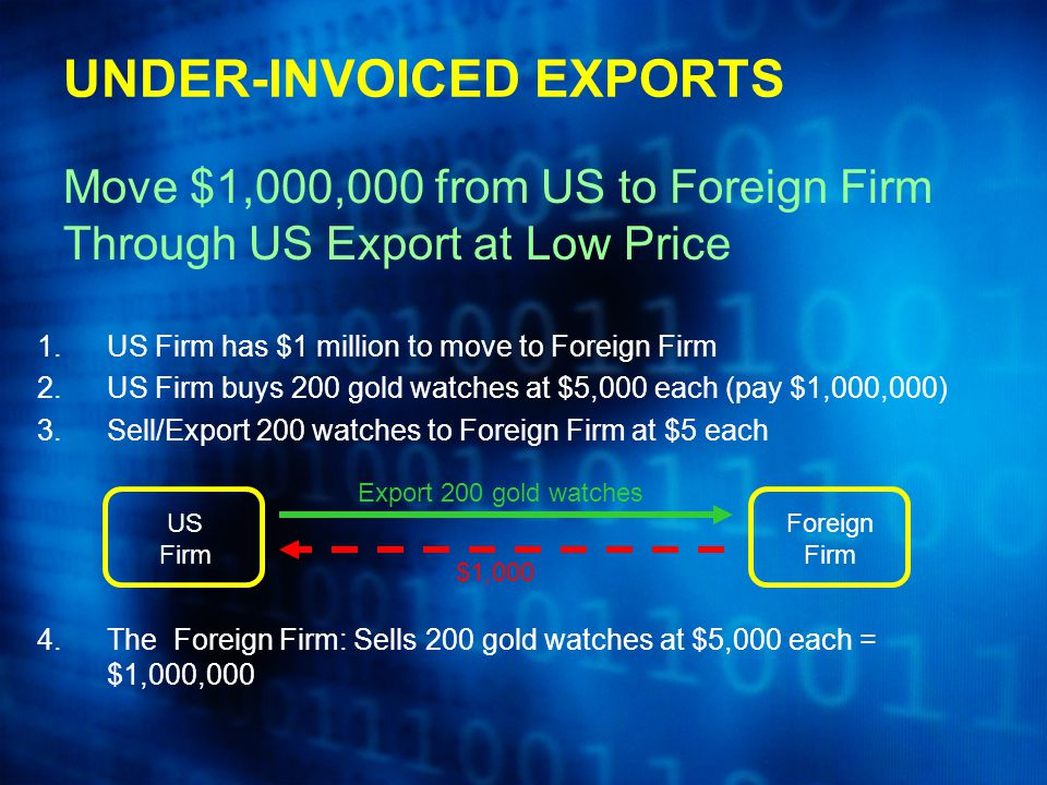 1.US Firm has $1 million to move to Foreign Firm 2.US Firm buys 200 gold watches at $5,000 each (pay $1,000,000) 3.Sell/Export 200 watches to Foreign