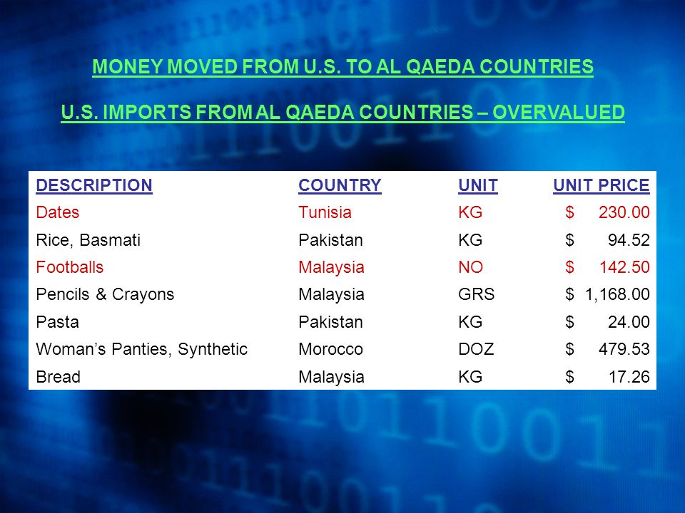 MONEY MOVED FROM U.S. TO AL QAEDA COUNTRIES U.S.