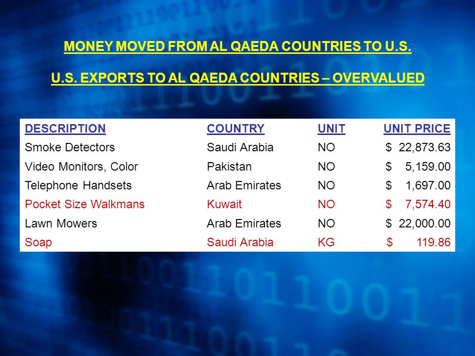 MONEY MOVED FROM AL QAEDA COUNTRIES TO U.S. U.S.
