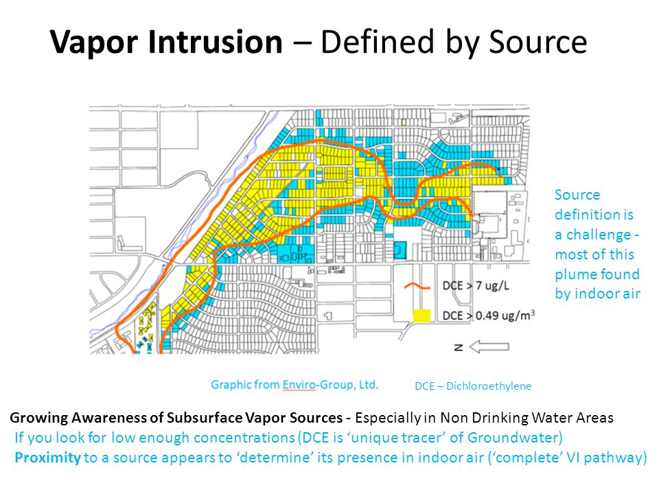 Does >10,000x* Variation in Sub-Slab to Indoor Air (w/n building) Attenuation … supports SAM.