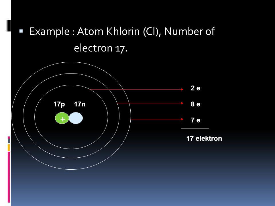  Example : Atom Natrium (Na), Number of electron 11. + 11p12n 2 e 8 e 1 e 11 electron