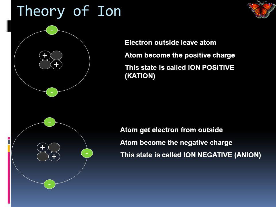  Example : Atom Khlorin (Cl), Number of electron 17. + 17p17n 2 e 8 e 7 e 17 elektron