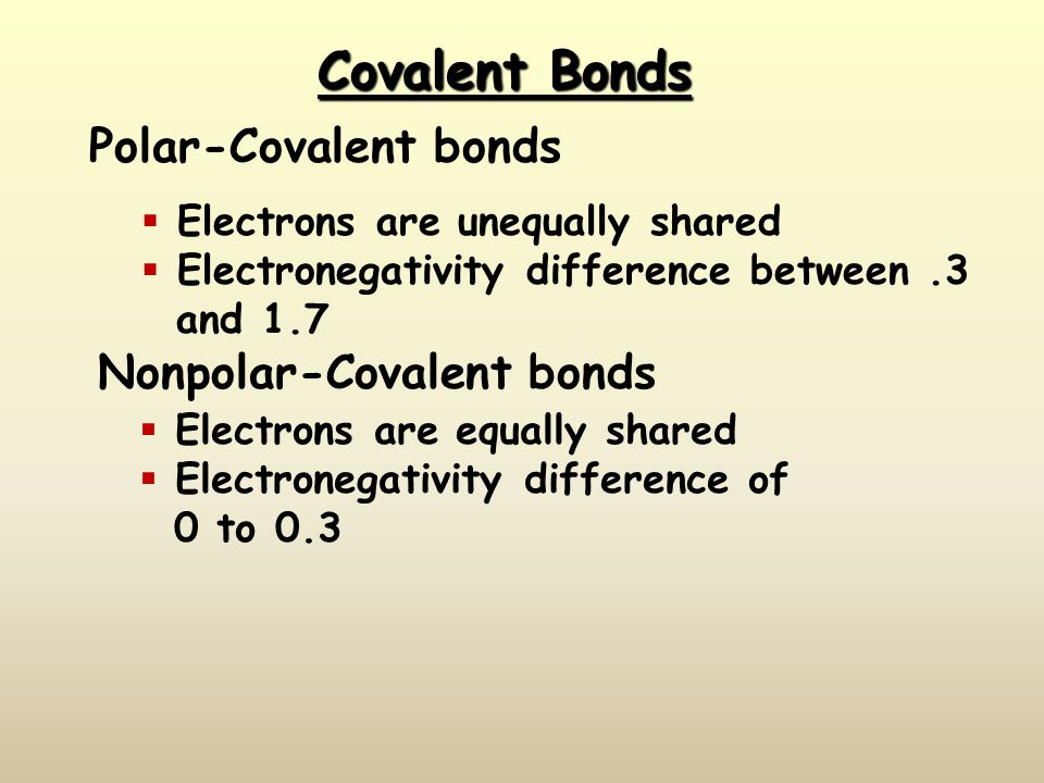 Polar-Covalent bonds Nonpolar-Covalent bonds Covalent Bonds  Electrons are unequally shared  Electronegativity difference between.3 and 1.7  Electrons are equally shared  Electronegativity difference of 0 to 0.3