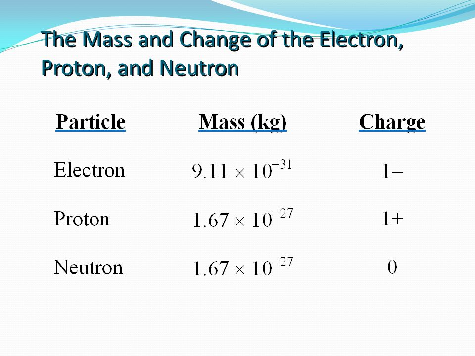 The Mass and Change of the Electron, Proton, and Neutron