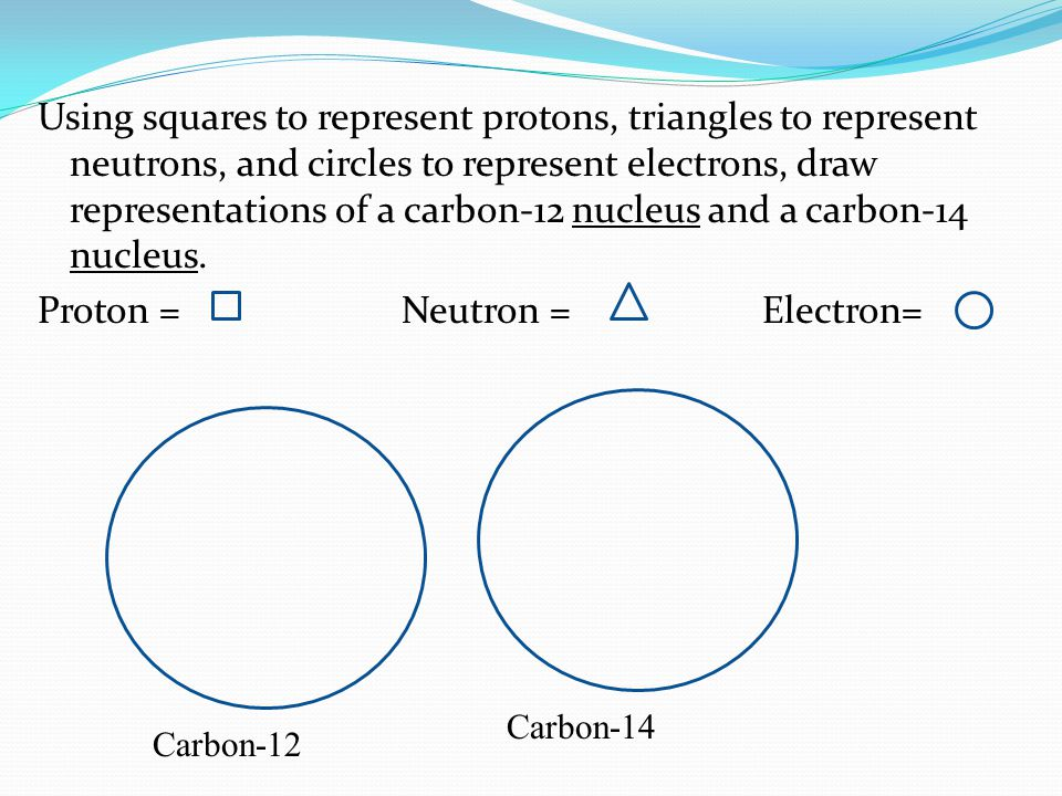 Using squares to represent protons, triangles to represent neutrons, and circles to represent electrons, draw representations of a carbon-12 nucleus a