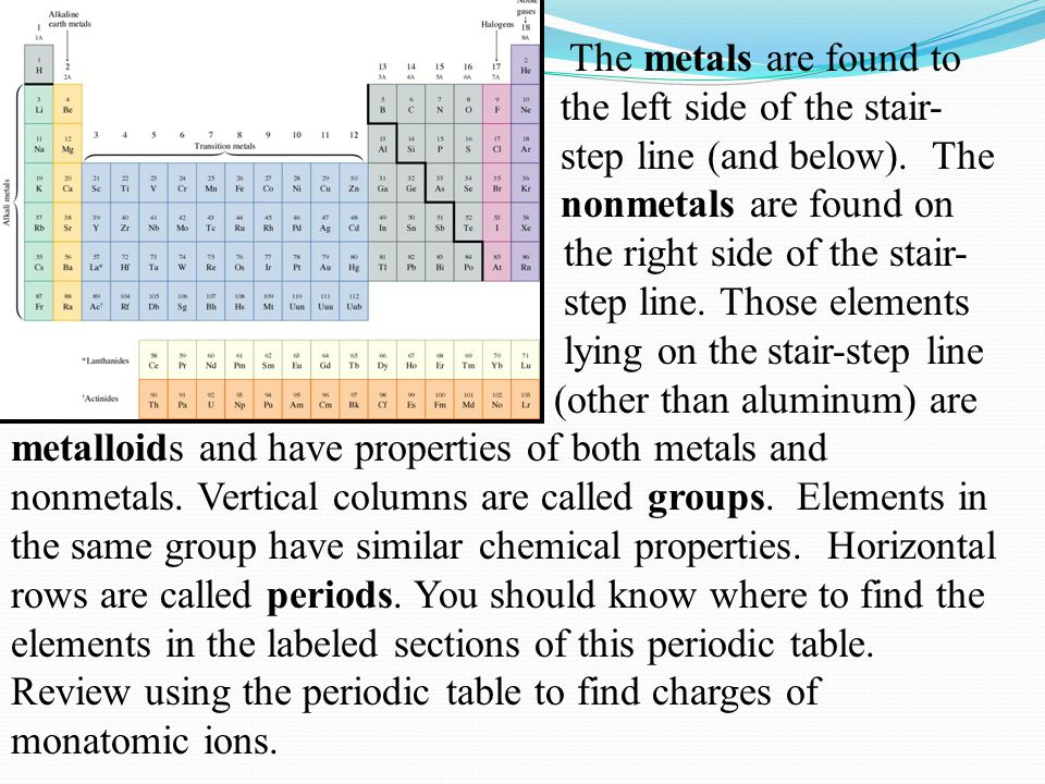 The metals are found to the left side of the stair- step line (and below). The nonmetals are found on the right side of the stair- step line. Those el