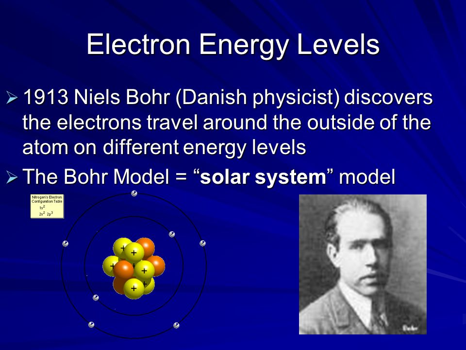 Electron Energy Levels  1913 Niels Bohr (Danish physicist) discovers the electrons travel around the outside of the atom on different energy levels 