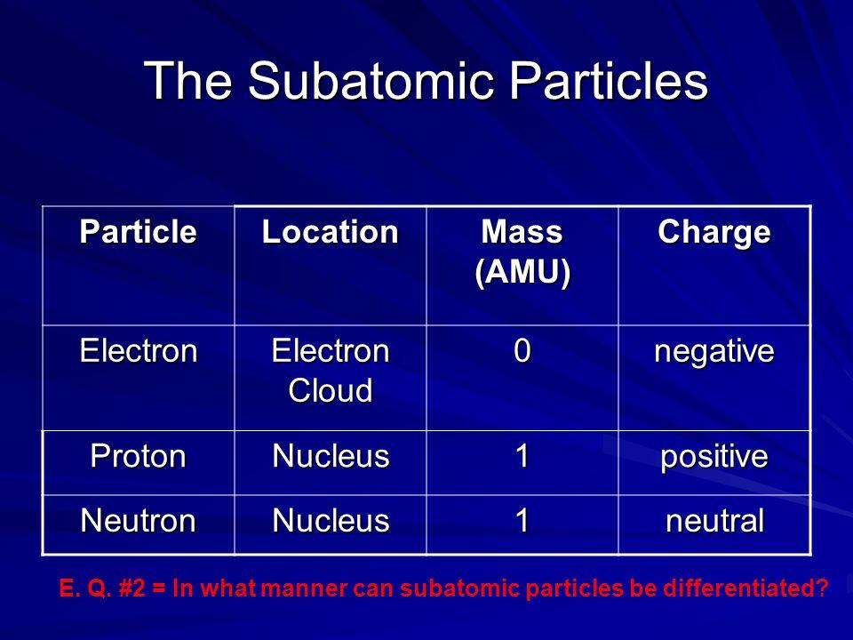 The Subatomic Particles ParticleLocation Mass (AMU) Charge Electron Electron Cloud 0negative ProtonNucleus1positive NeutronNucleus1neutral E. Q. #2 =
