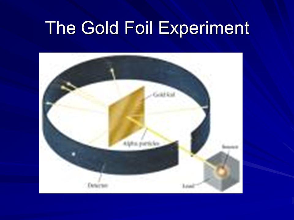 The Gold Foil Experiment