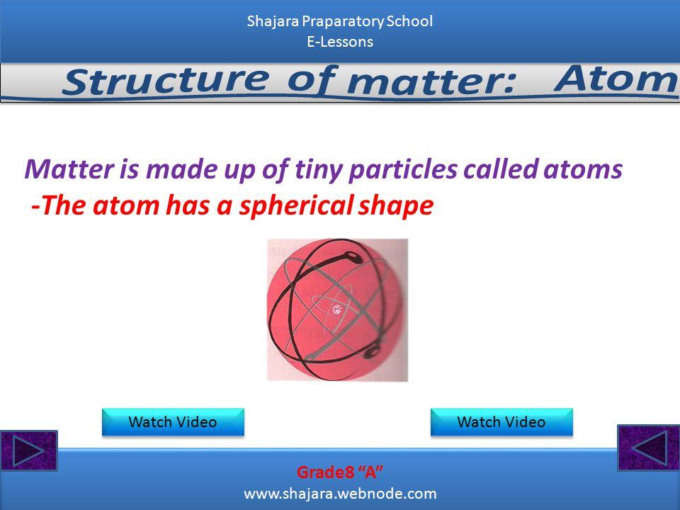 Grade 8 A www.shajara.webnode.com Grade 8 A www.shajara.webnode.com Shajara Praparatory School E-Lessons Shajara Praparatory School E-Lessons Structure of matter AtomIonsMolecules
