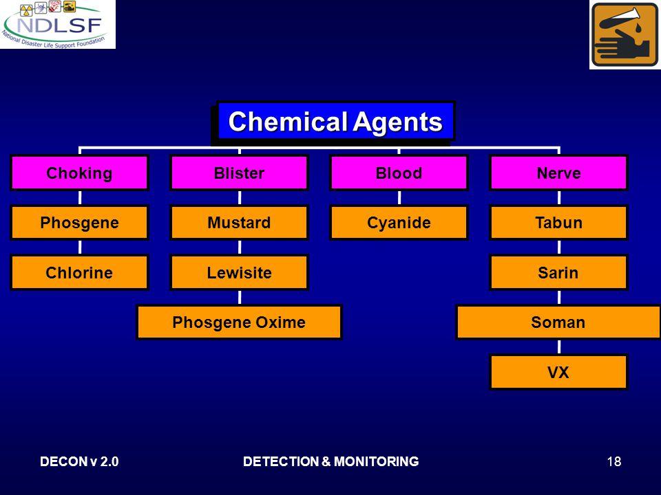 DECON v 2.0DETECTION & MONITORING18 Chemical Agents ChokingBlisterBloodNerve Phosgene Chlorine Mustard Lewisite Phosgene Oxime CyanideTabun Sarin Soman VX