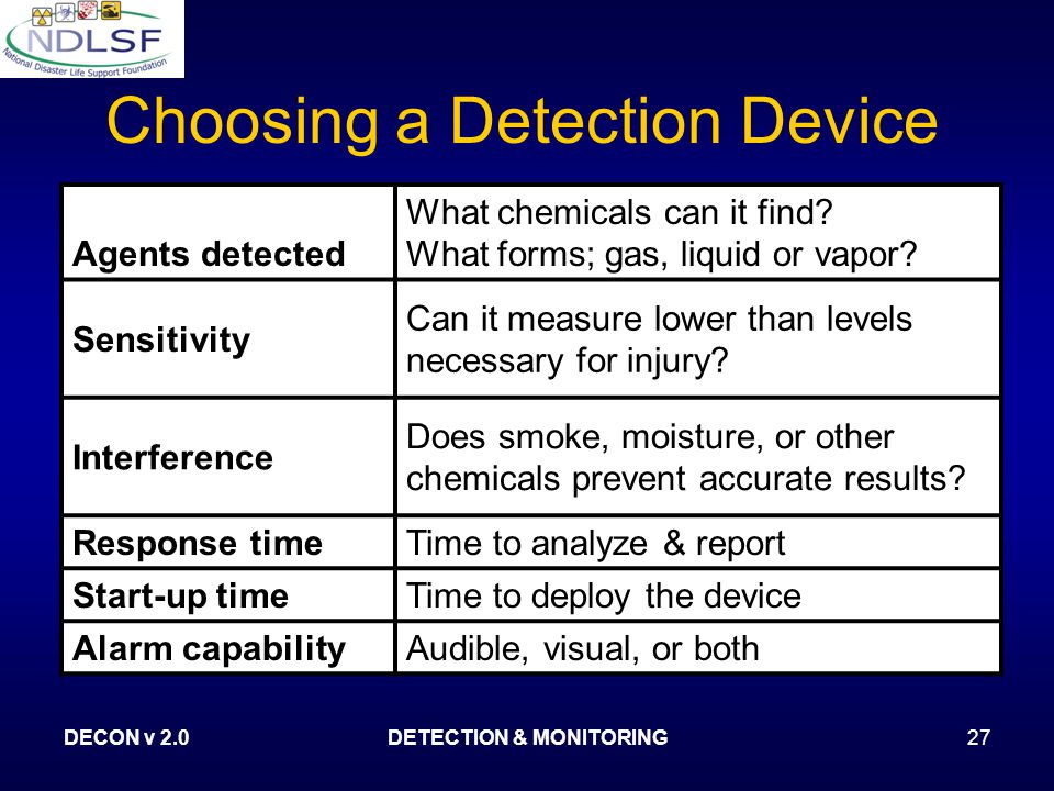 DECON v 2.0DETECTION & MONITORING27 Choosing a Detection Device Agents detected What chemicals can it find.