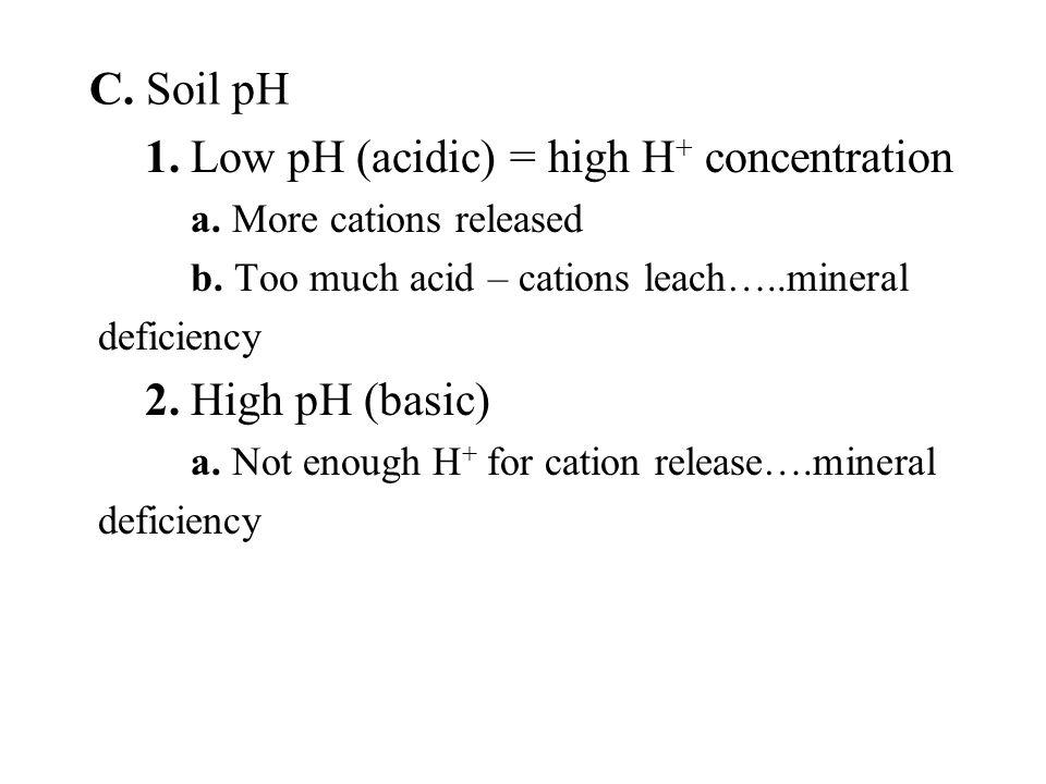C.Soil pH 1. Low pH (acidic) = high H + concentration a.