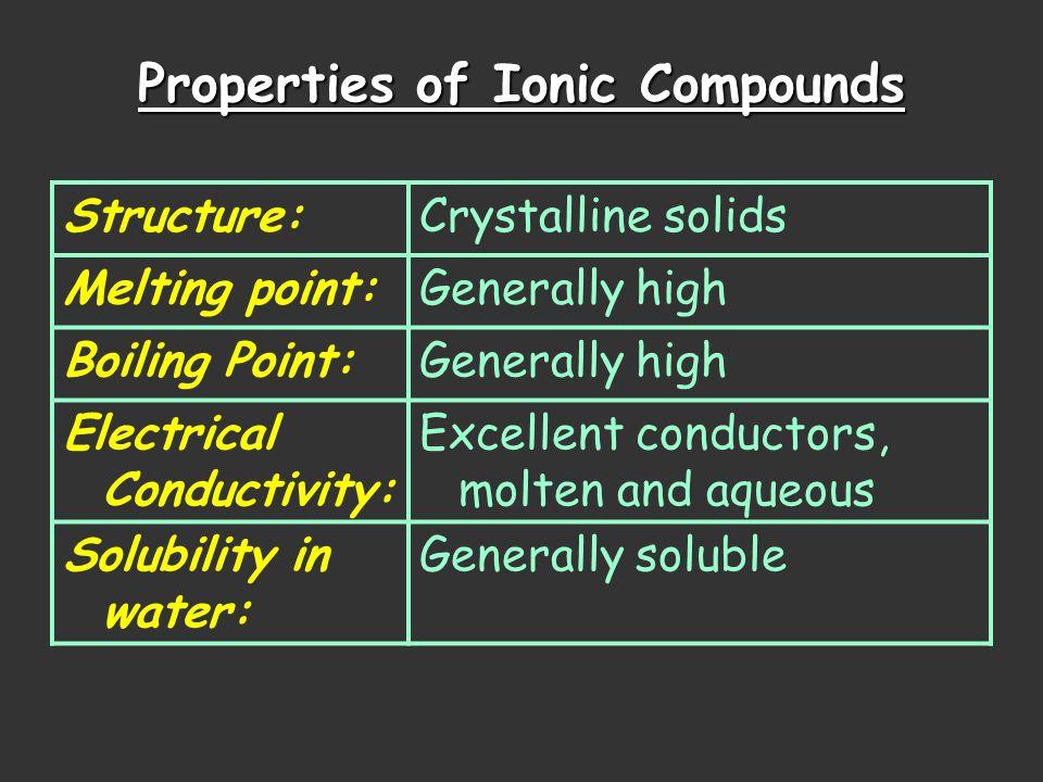 Monatomic Anions Name F-F- Fluoride Cl - Chloride Br - Bromide I-I- Iodide O 2- Oxide S 2- Sulfide N 3- Nitride P 3- Phosphide
