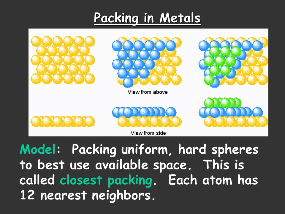 Properties of Metals  Metals are good conductors of heat and electricity  Metals are malleable  Metals are ductile  Metals have high tensile strength  Metals have luster