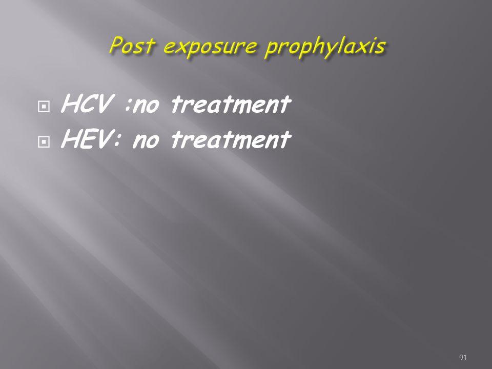  HCV :no treatment  HEV: no treatment 91