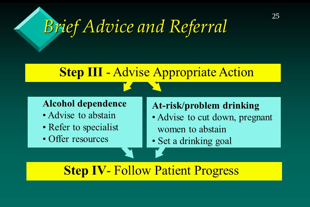 25 Brief Advice and Referral Alcohol dependence Advise to abstain Refer to specialist Offer resources At-risk/problem drinking Advise to cut down, pregnant women to abstain Set a drinking goal Step III - Advise Appropriate Action Step IV- Follow Patient Progress