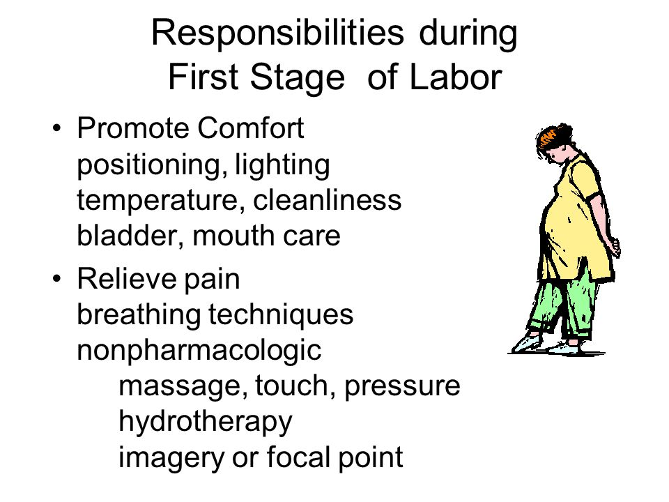 Responsibilities during First Stage of Labor Promote Comfort positioning, lighting temperature, cleanliness bladder, mouth care Relieve pain breathing