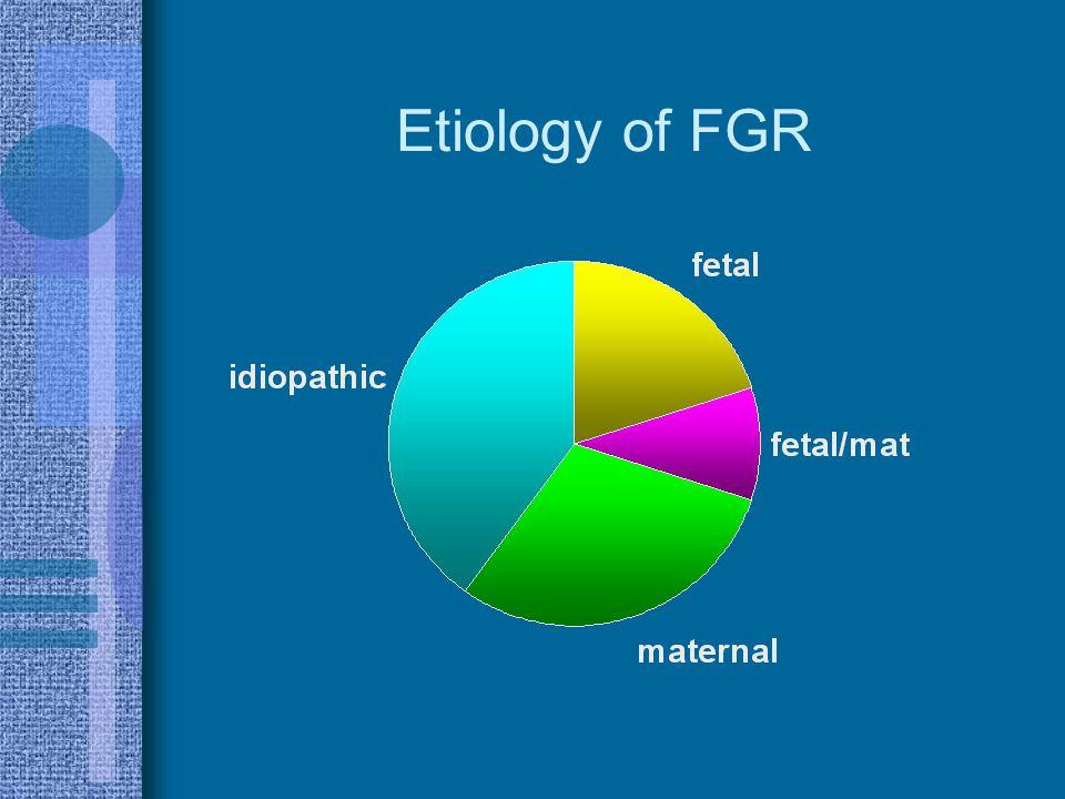 Etiology of FGR