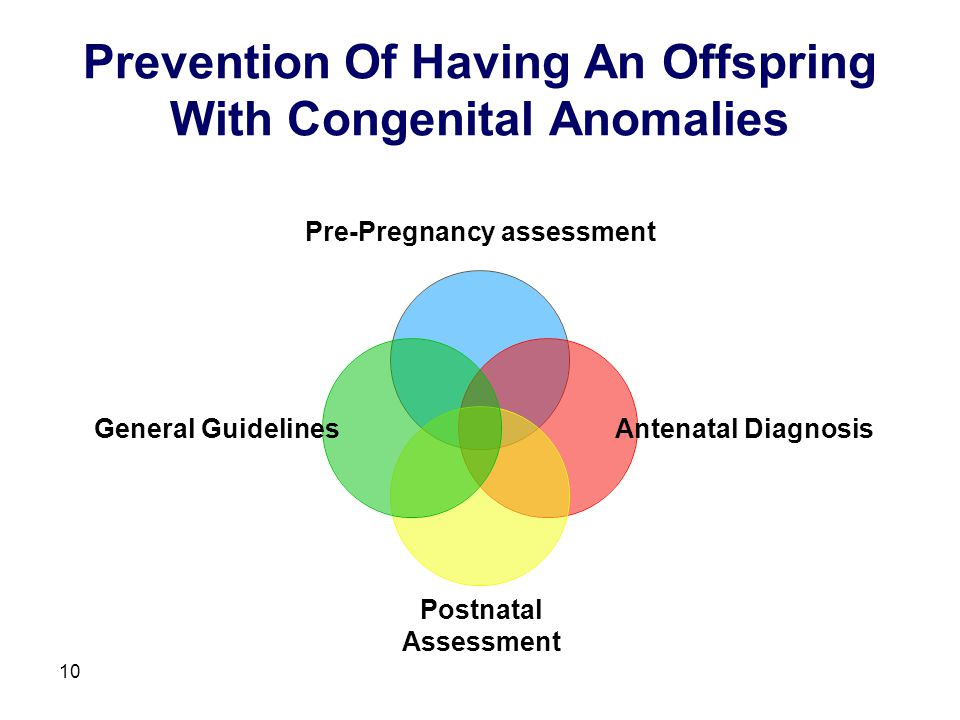10 Prevention Of Having An Offspring With Congenital Anomalies Pre-Pregnancy assessment Antenatal Diagnosis Postnatal Assessment General Guidelines