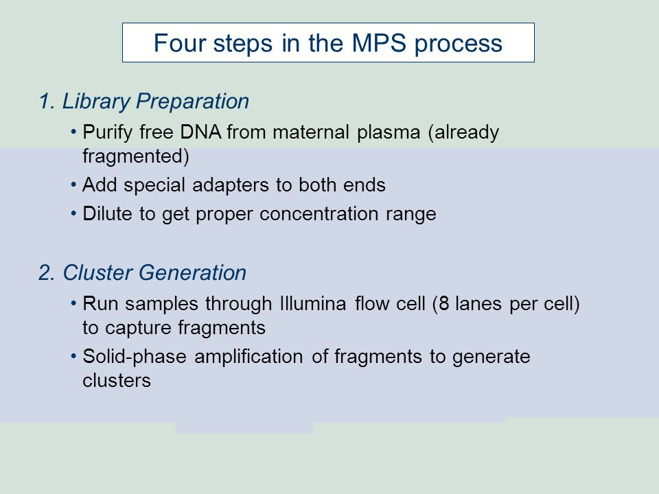 Four steps in the MPS process 1 2 3 4 1.Library Preparation Purify free DNA from maternal plasma (already fragmented) Add special adapters to both ends Dilute to get proper concentration range 2.Cluster Generation Run samples through Illumina flow cell (8 lanes per cell) to capture fragments Solid-phase amplification of fragments to generate clusters