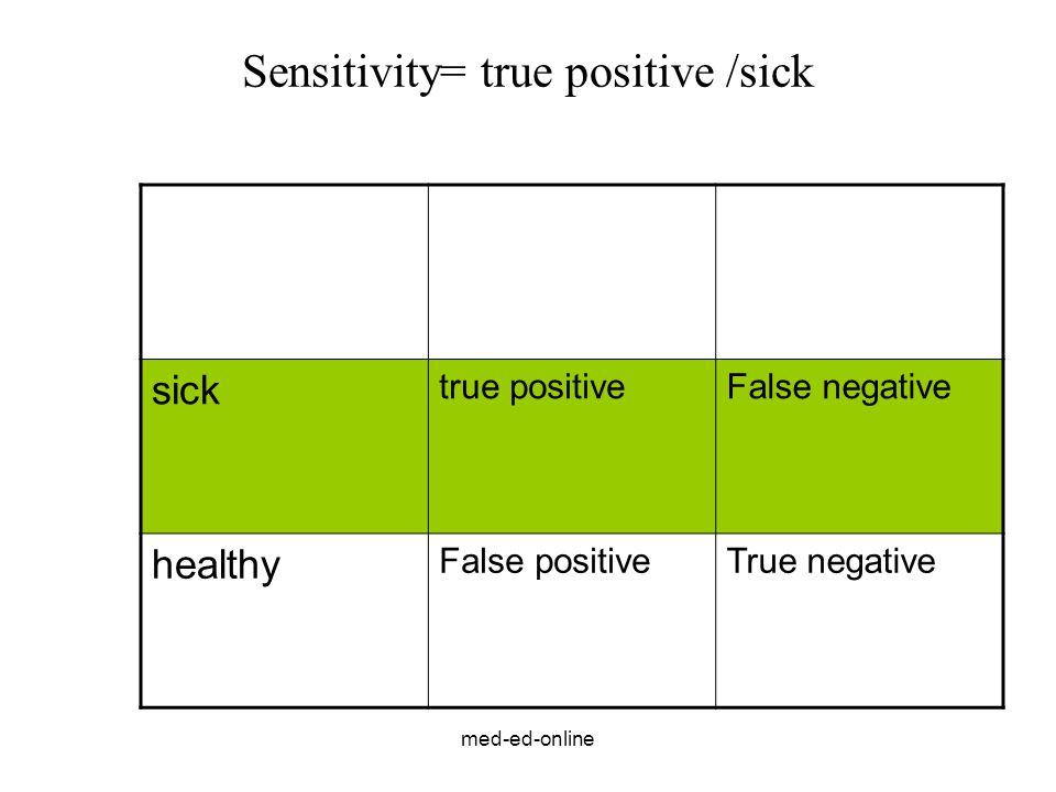 med-ed-online Sensitivity= true positive /sick sick true positiveFalse negative healthy False positiveTrue negative