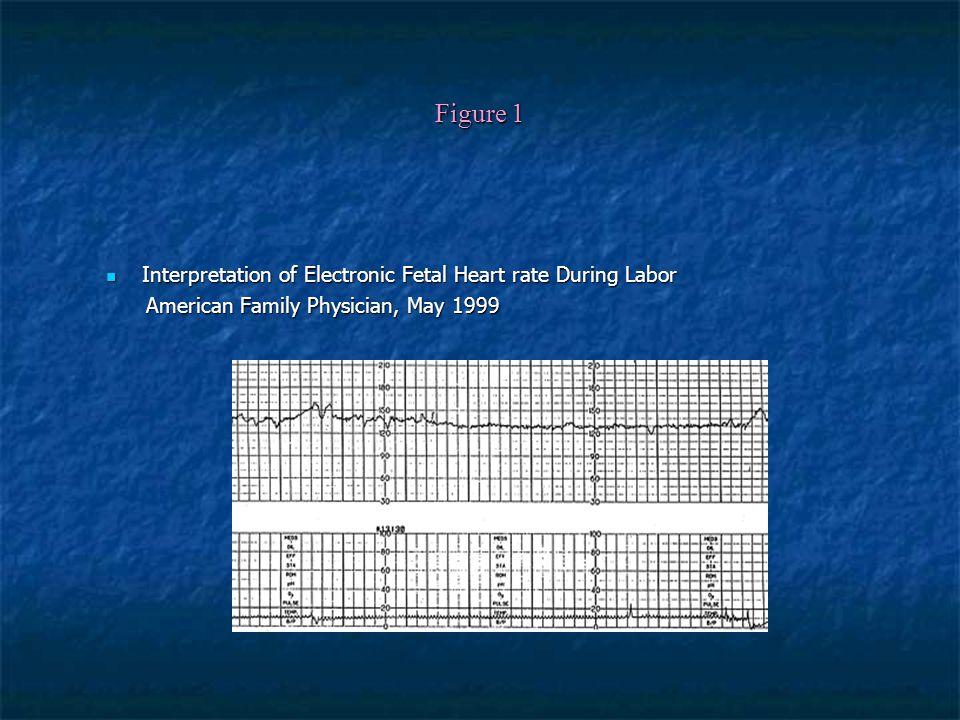 Figure 1 Interpretation of Electronic Fetal Heart rate During Labor Interpretation of Electronic Fetal Heart rate During Labor American Family Physici