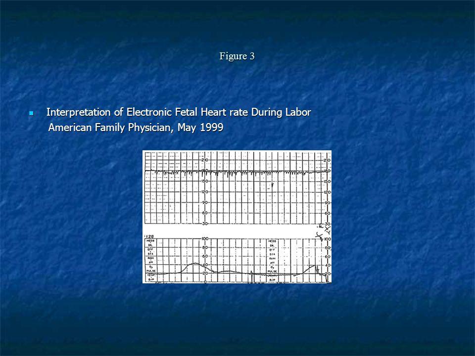 Figure 3 Interpretation of Electronic Fetal Heart rate During Labor Interpretation of Electronic Fetal Heart rate During Labor American Family Physici