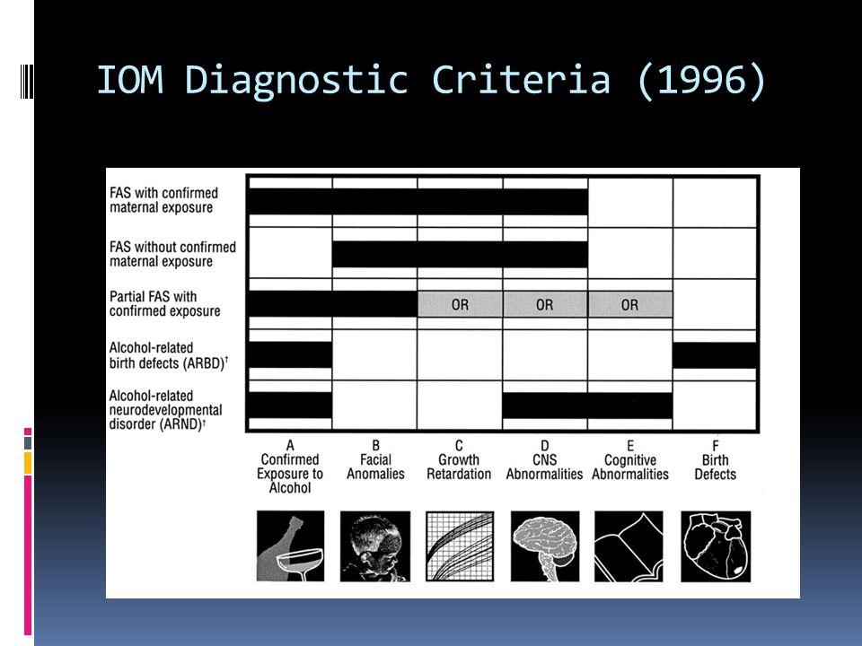 IOM Diagnostic Criteria (1996)