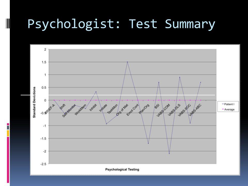 Psychologist: Test Summary