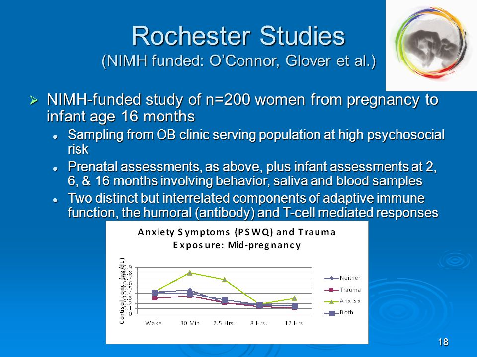 18 Rochester Studies (NIMH funded: O'Connor, Glover et al.)  NIMH-funded study of n=200 women from pregnancy to infant age 16 months Sampling from OB clinic serving population at high psychosocial risk Sampling from OB clinic serving population at high psychosocial risk Prenatal assessments, as above, plus infant assessments at 2, 6, & 16 months involving behavior, saliva and blood samples Prenatal assessments, as above, plus infant assessments at 2, 6, & 16 months involving behavior, saliva and blood samples Two distinct but interrelated components of adaptive immune function, the humoral (antibody) and T-cell mediated responses Two distinct but interrelated components of adaptive immune function, the humoral (antibody) and T-cell mediated responses