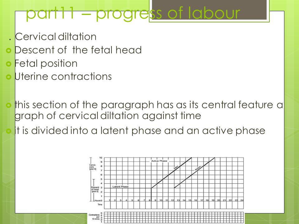 part11 – progress of labour.