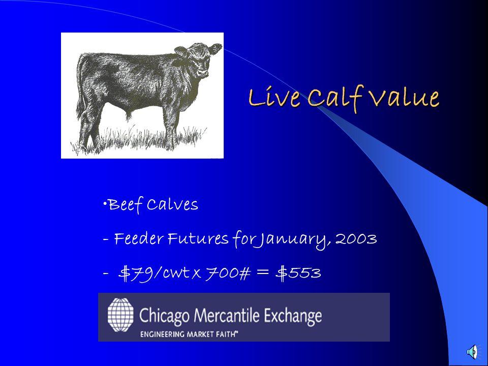 Live Calf Value Live Calf Value Beef Calves - Feeder Futures for January, 2003 - $79/cwt x 700# = $553