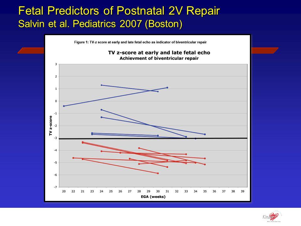 Fetal Predictors of Postnatal 2V Repair Salvin et al. Pediatrics 2007 (Boston)