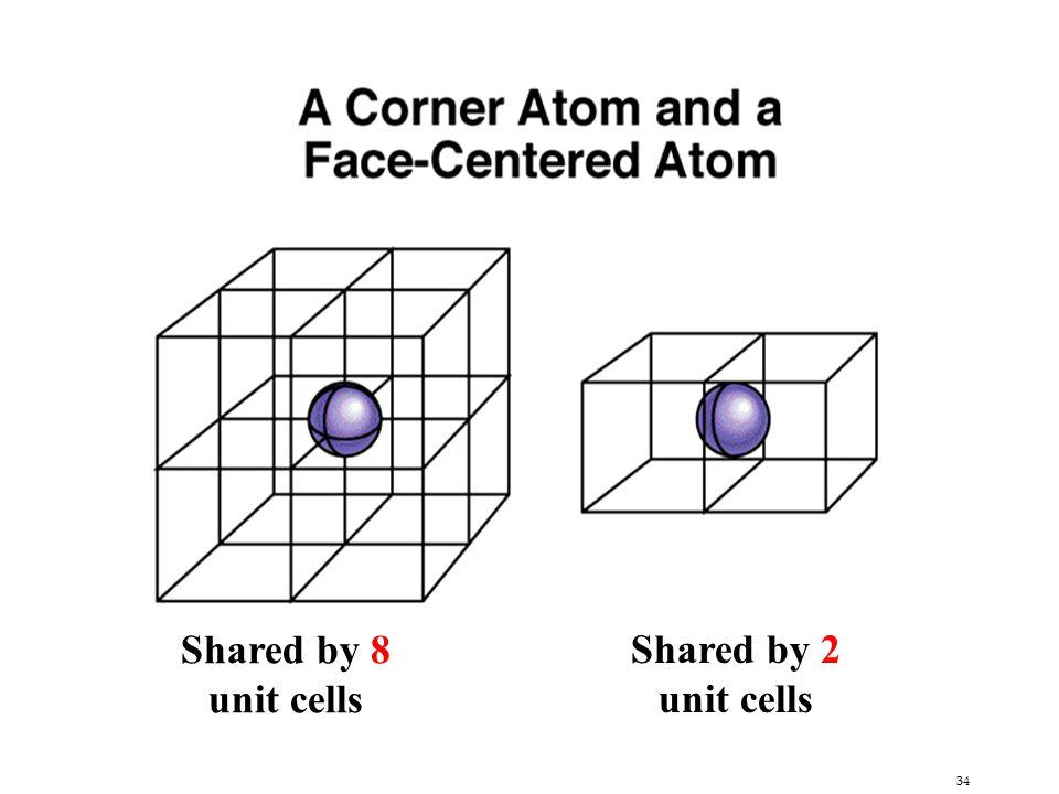34 Shared by 8 unit cells Shared by 2 unit cells