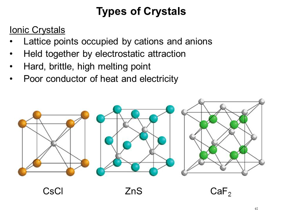 41 Types of Crystals Ionic Crystals Lattice points occupied by cations and anions Held together by electrostatic attraction Hard, brittle, high meltin