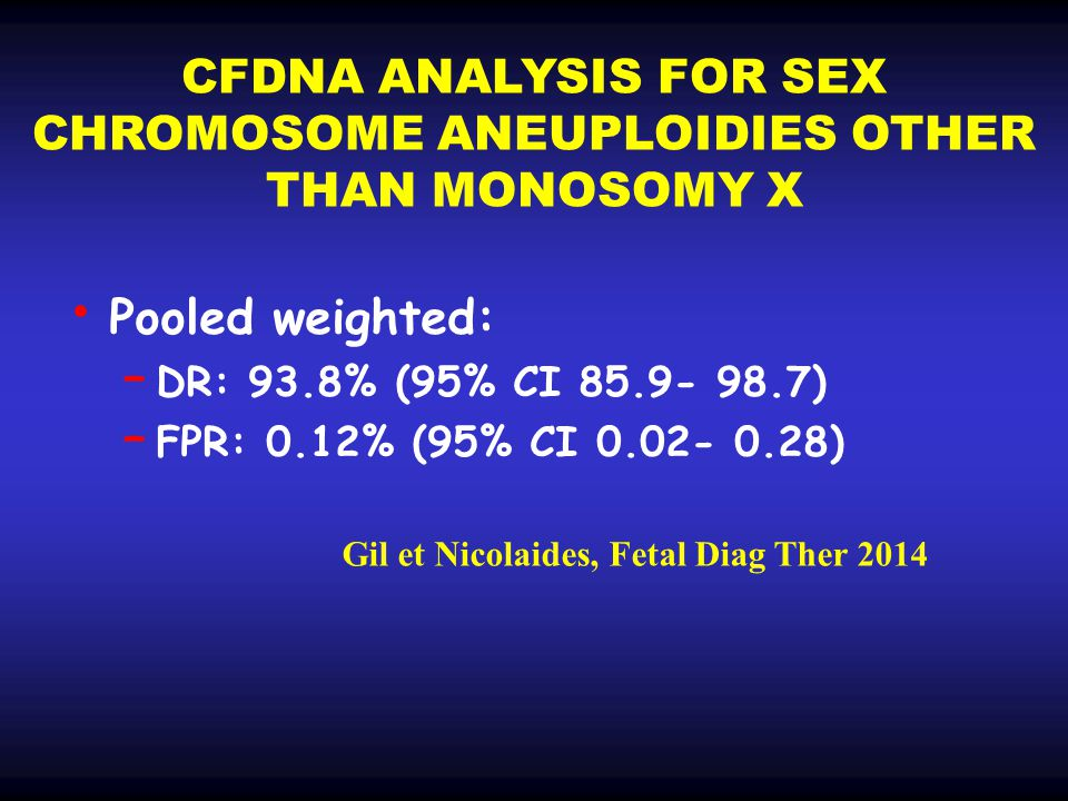 CFDNA ANALYSIS FOR SEX CHROMOSOME ANEUPLOIDIES OTHER THAN MONOSOMY X Pooled weighted: – DR: 93.8% (95% CI 85.9- 98.7) – FPR: 0.12% (95% CI 0.02- 0.28) Gil et Nicolaides, Fetal Diag Ther 2014