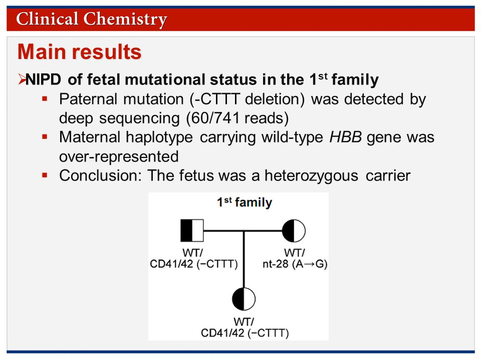 © Copyright 2009 by the American Association for Clinical Chemistry Main results  NIPD of fetal mutational status in the 1 st family  Paternal mutat