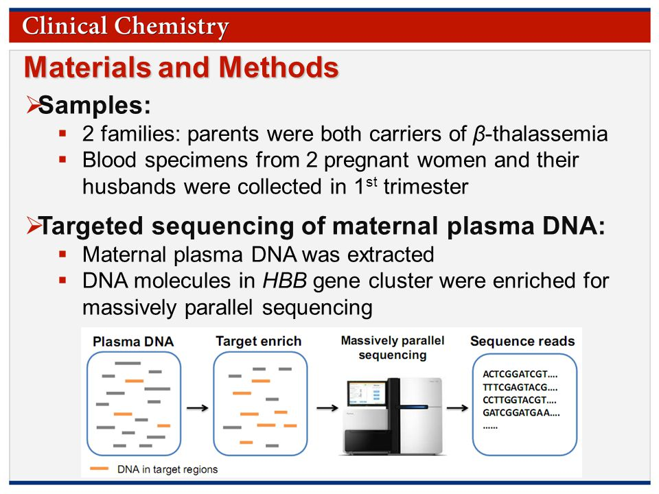 © Copyright 2009 by the American Association for Clinical Chemistry Materials and Methods  Samples:  2 families: parents were both carriers of β-thalassemia  Blood specimens from 2 pregnant women and their husbands were collected in 1 st trimester  Targeted sequencing of maternal plasma DNA:  Maternal plasma DNA was extracted  DNA molecules in HBB gene cluster were enriched for massively parallel sequencing