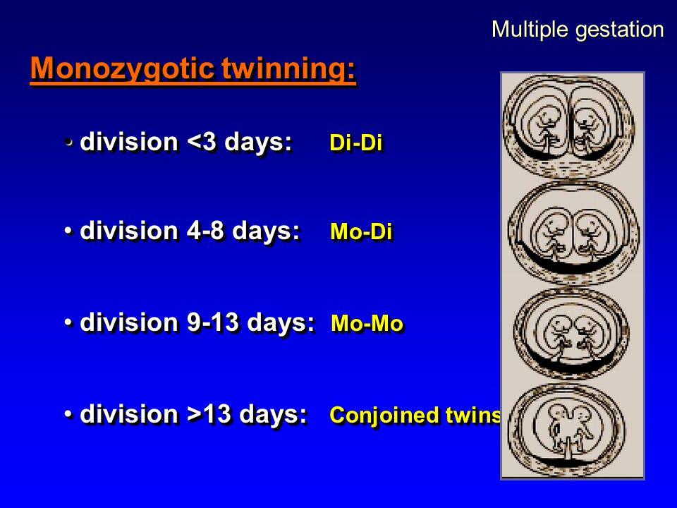 Multiple gestation Monozygotic twinning: division <3 days: Di-Di division <3 days: Di-Di division 4-8 days: Mo-Di division 4-8 days: Mo-Di division 9-