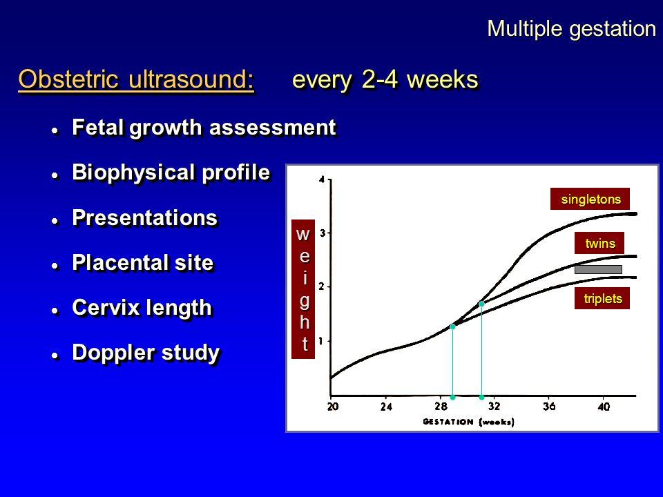 Obstetric ultrasound: every 2-4 weeks  Fetal growth assessment  Biophysical profile  Presentations  Placental site  Cervix length  Doppler study
