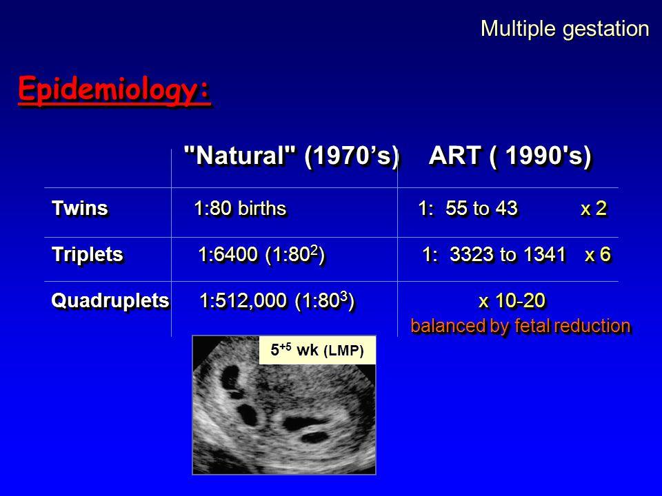 Multiple gestation Epidemiology: