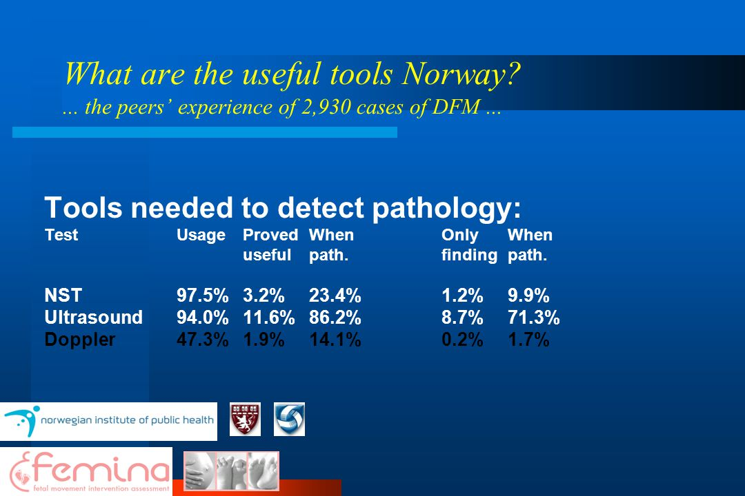 What are the useful tools Norway?... the peers' experience of 2,930 cases of DFM... Tools needed to detect pathology: TestUsageProvedWhenOnlyWhen usef