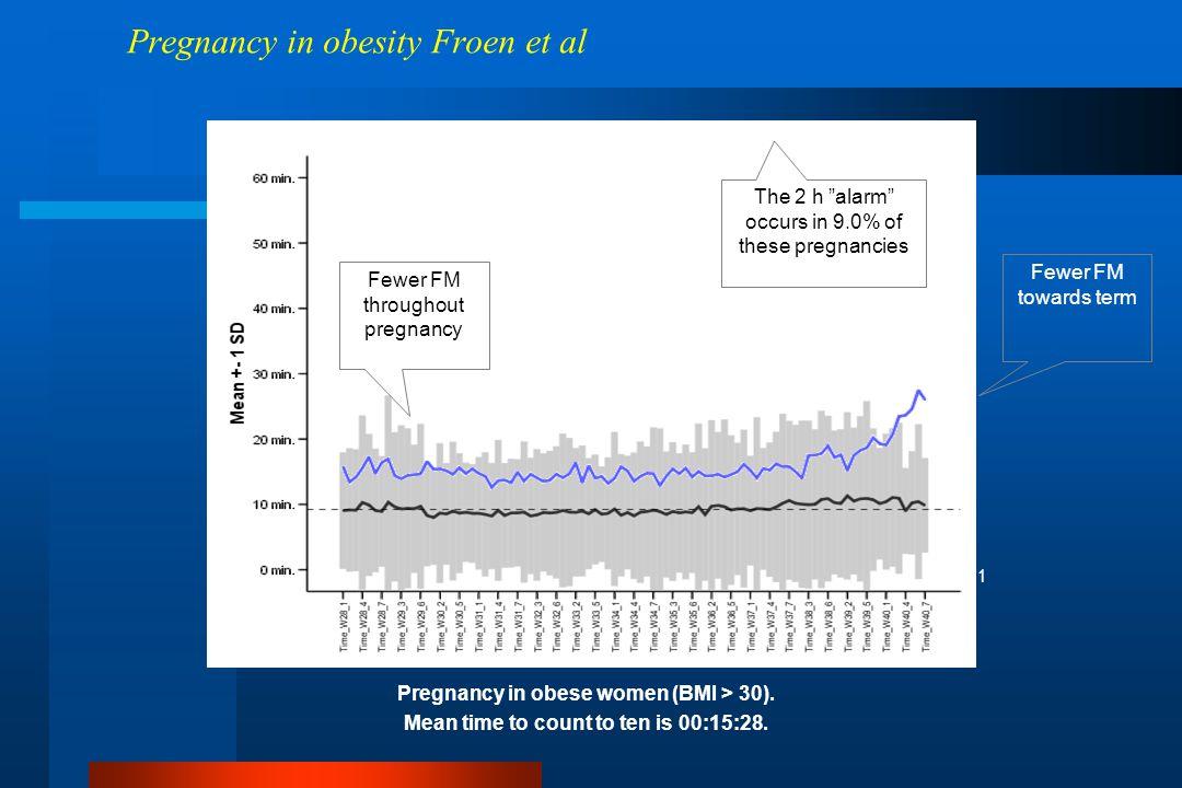 Pregnancy in obesity Froen et al Pregnancy in obese women (BMI > 30).
