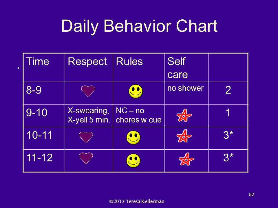 ©2013 Teresa Kellerman 62 Daily Behavior Chart.
