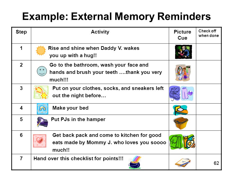 62 Example: External Memory Reminders StepActivityPicture Cue Check off when done 1 Rise and shine when Daddy V.